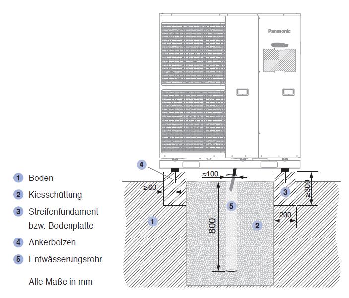 lwp selbst installieren panasonic aquarea. Black Bedroom Furniture Sets. Home Design Ideas